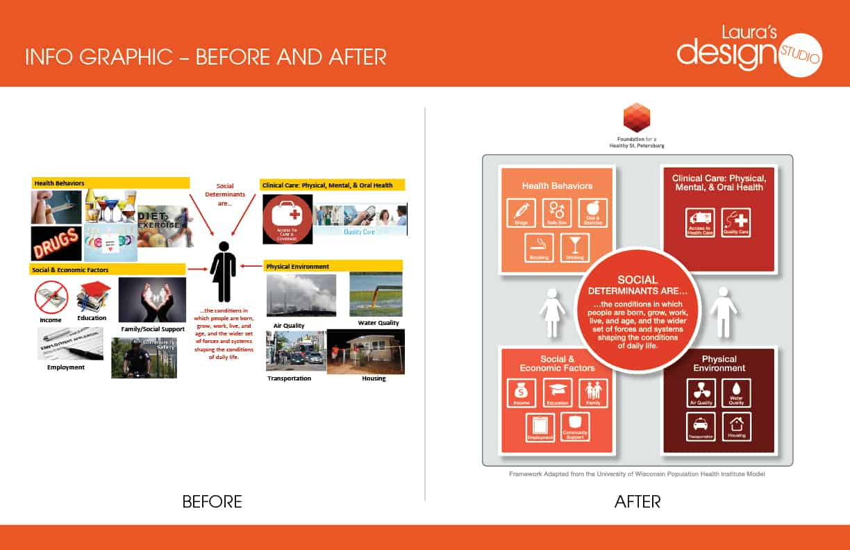 Info_Graphic_Design_Before_A_After-2